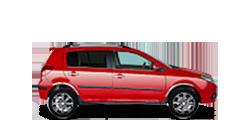 Geely MK Cross 2010-2016